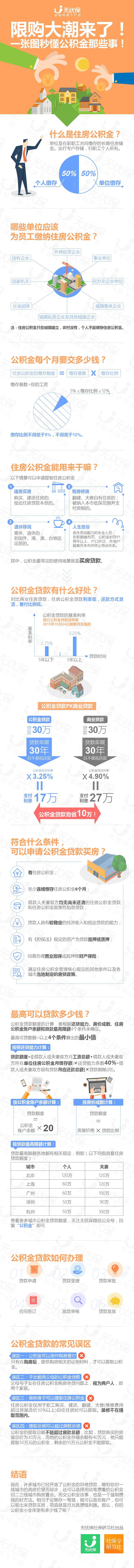 社保研习社-住房公积金篇.png
